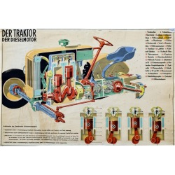Tractor And Diesel Engine, Vintage Wall Chart